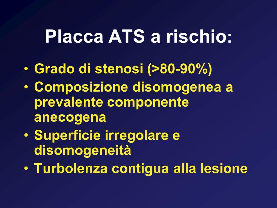 Placca ATS a rischio: Grado di stenosi (>80-90%)