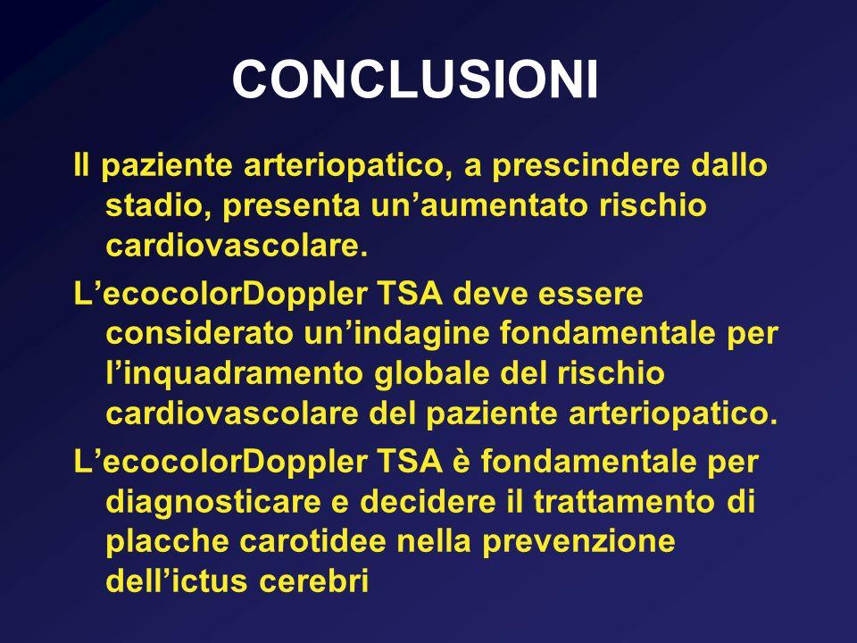 CONCLUSIONI Il paziente arteriopatico, a prescindere dallo stadio, presenta un'aumentato rischio cardiovascolare.