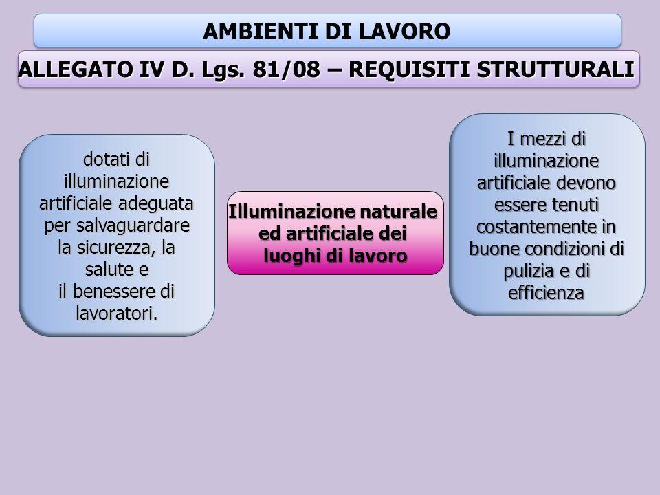 AMBIENTI DI LAVORO ALLEGATO IV D. Lgs. 81/08 – REQUISITI STRUTTURALI