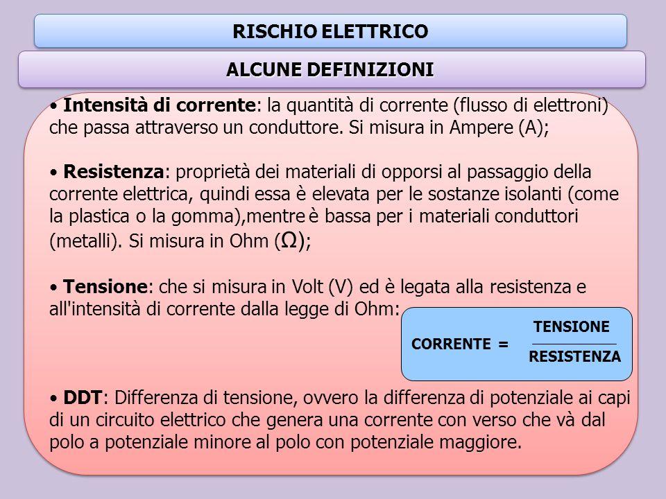RISCHIO ELETTRICO ALCUNE DEFINIZIONI