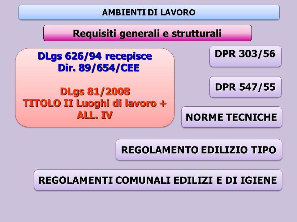 Requisiti generali e strutturali