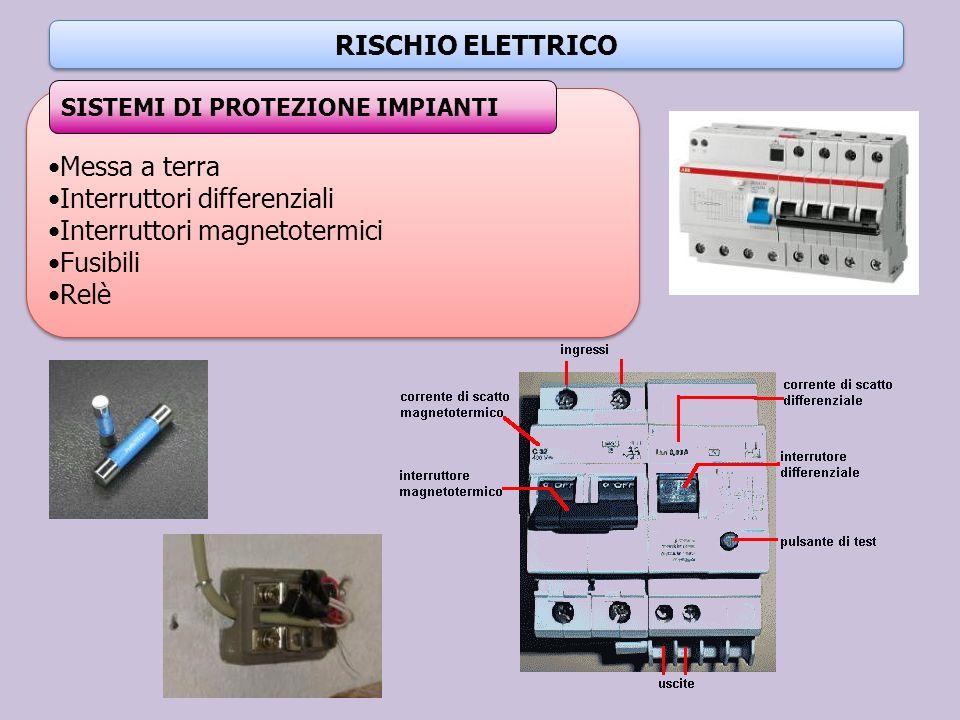 •Interruttori differenziali •Interruttori magnetotermici •Fusibili
