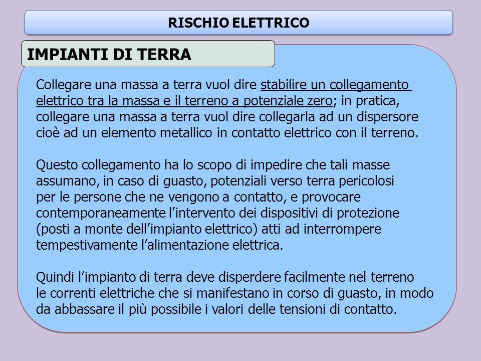 IMPIANTI DI TERRA RISCHIO ELETTRICO