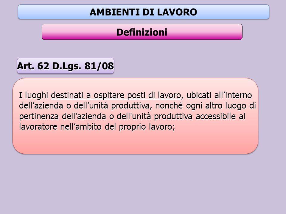 AMBIENTI DI LAVORO Definizioni Art. 62 D.Lgs. 81/08