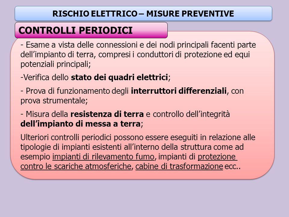 RISCHIO ELETTRICO – MISURE PREVENTIVE