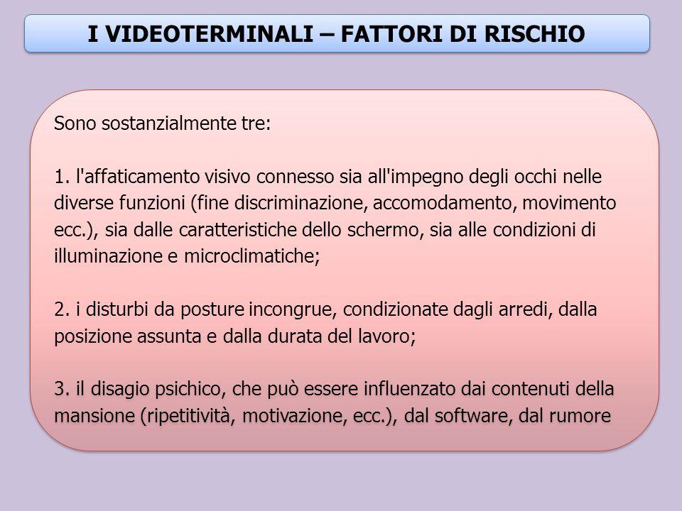 I VIDEOTERMINALI – FATTORI DI RISCHIO