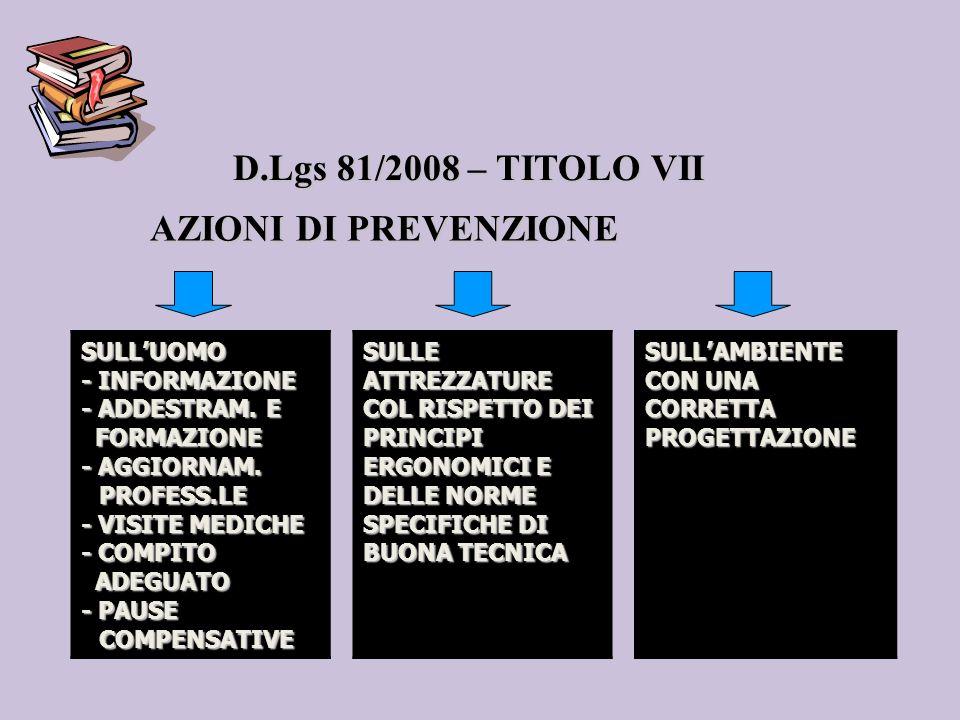 D.Lgs 81/2008 – TITOLO VII AZIONI DI PREVENZIONE SULL'UOMO