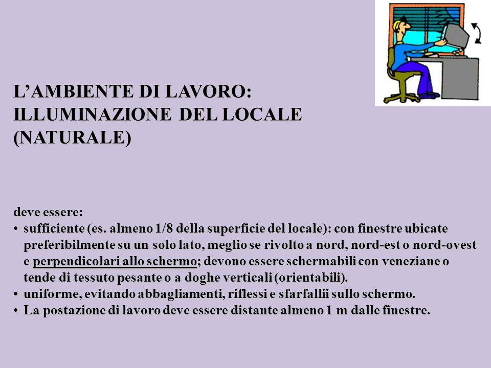 ILLUMINAZIONE DEL LOCALE (NATURALE)