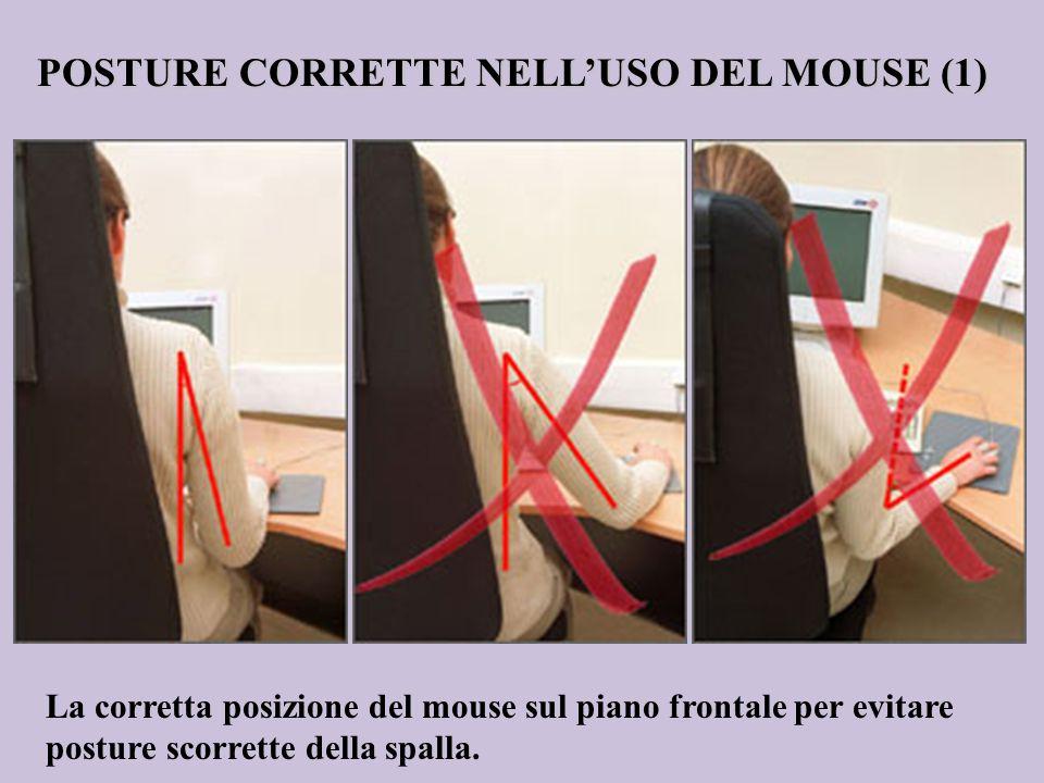 POSTURE CORRETTE NELL'USO DEL MOUSE (1)