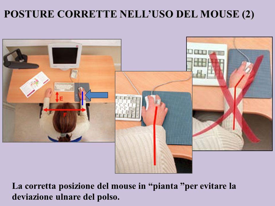 POSTURE CORRETTE NELL'USO DEL MOUSE (2)