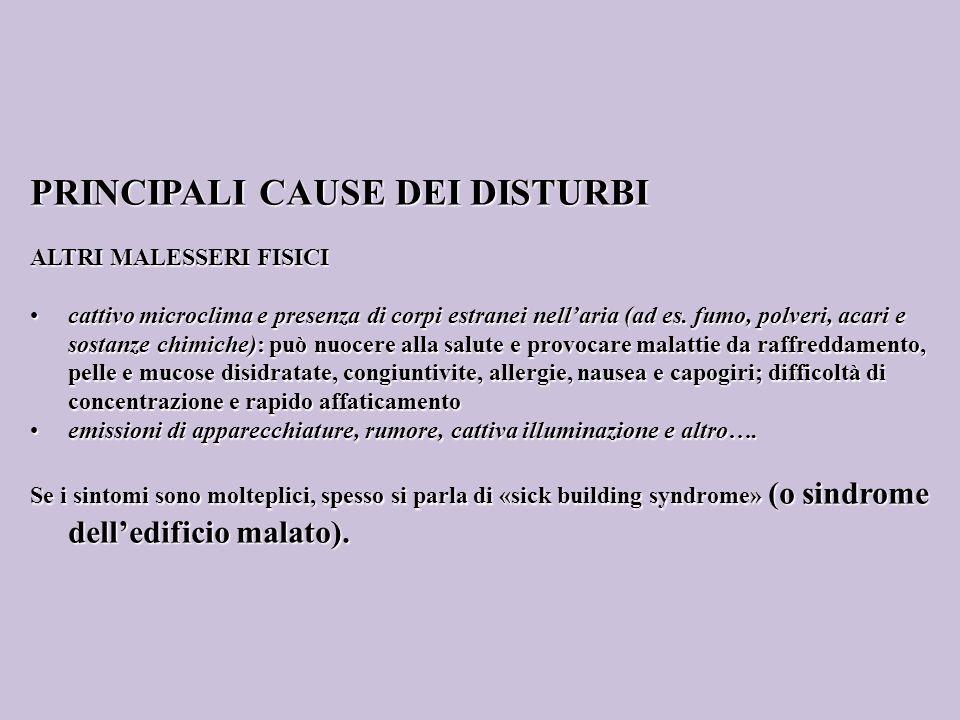 PRINCIPALI CAUSE DEI DISTURBI