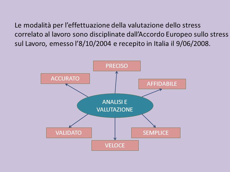 Le modalità per l'effettuazione della valutazione dello stress correlato al lavoro sono disciplinate dall'Accordo Europeo sullo stress sul Lavoro, emesso l'8/10/2004 e recepito in Italia il 9/06/2008.