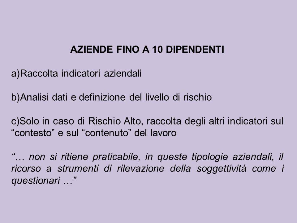 AZIENDE FINO A 10 DIPENDENTI