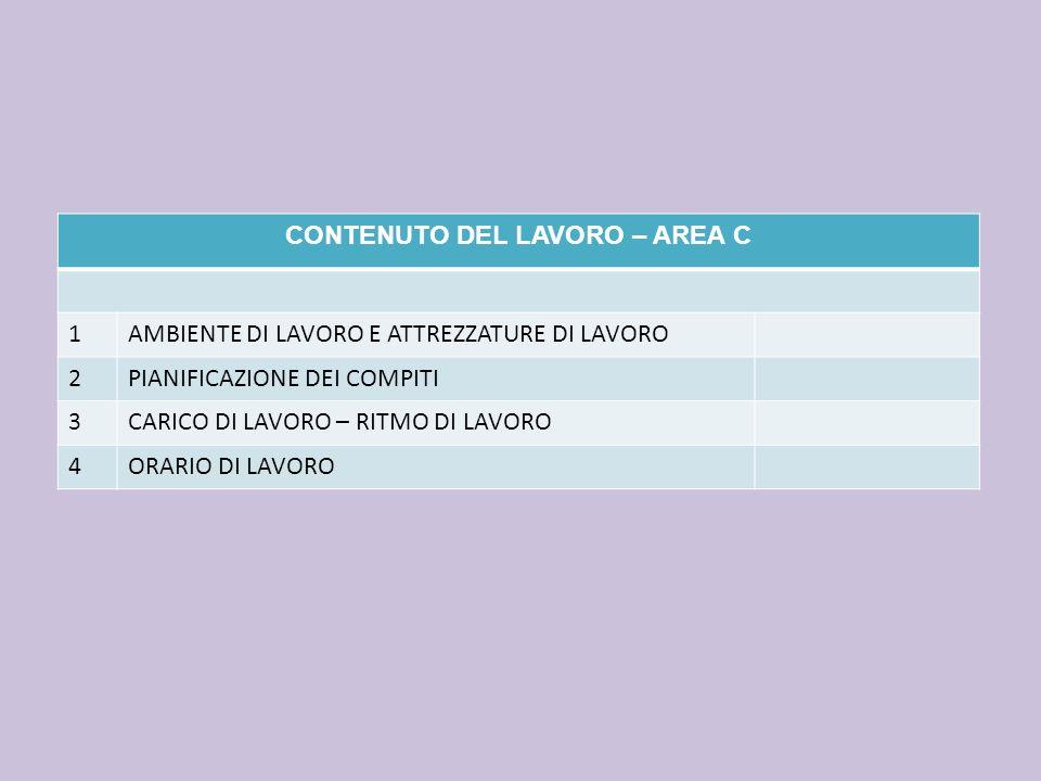 CONTENUTO DEL LAVORO – AREA C