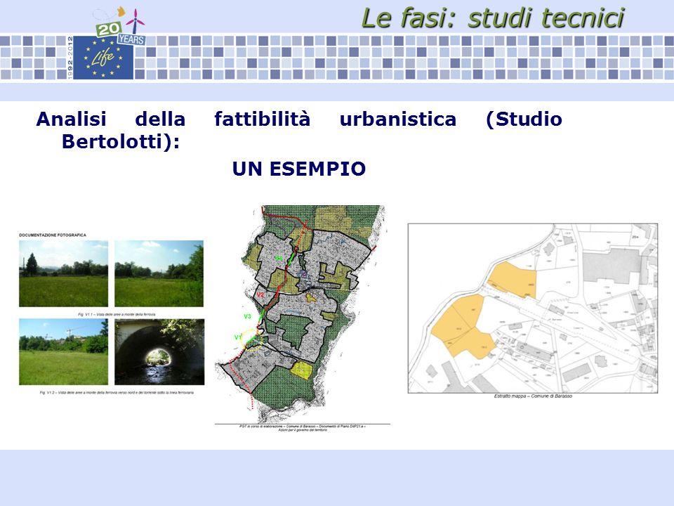 Le fasi: studi tecnici Analisi della fattibilità urbanistica (Studio Bertolotti): UN ESEMPIO