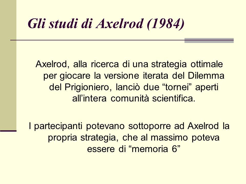 Gli studi di Axelrod (1984)