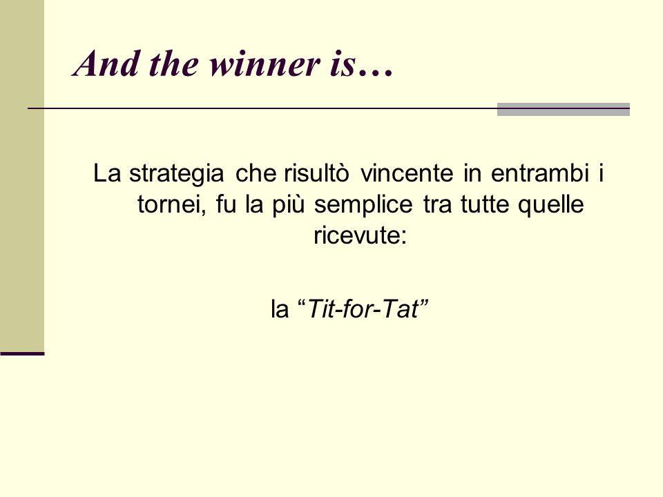 And the winner is… La strategia che risultò vincente in entrambi i tornei, fu la più semplice tra tutte quelle ricevute: