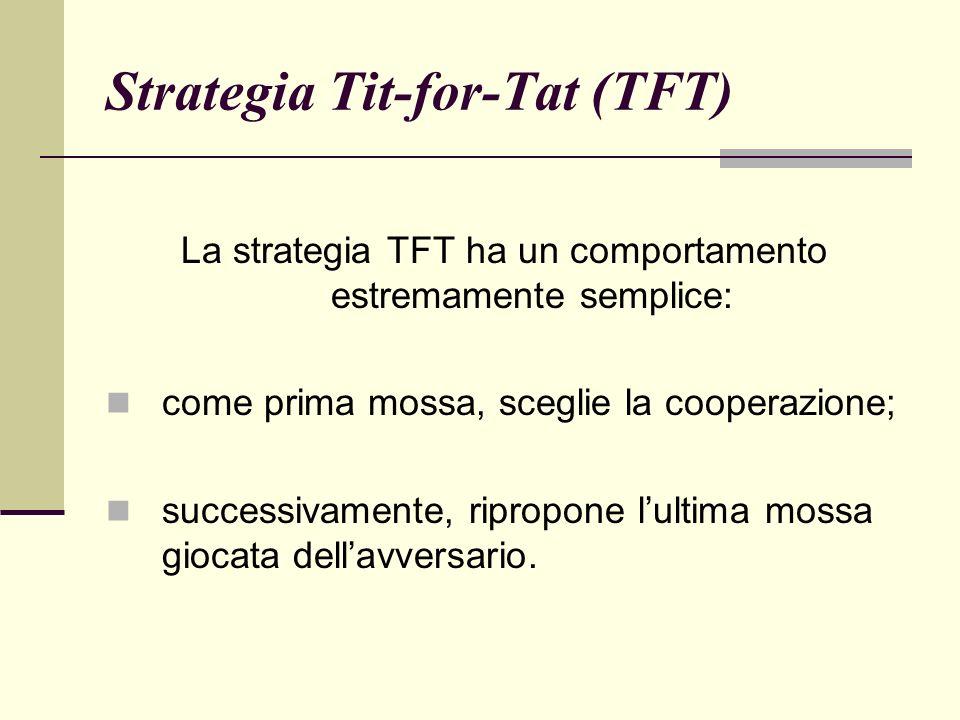 Strategia Tit-for-Tat (TFT)