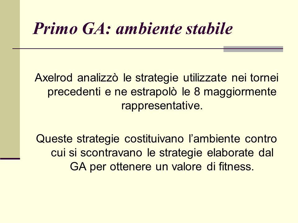 Primo GA: ambiente stabile