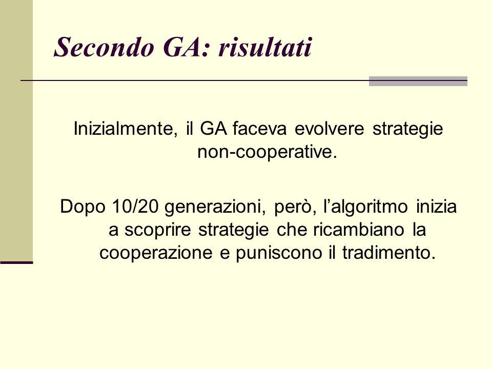 Inizialmente, il GA faceva evolvere strategie non-cooperative.
