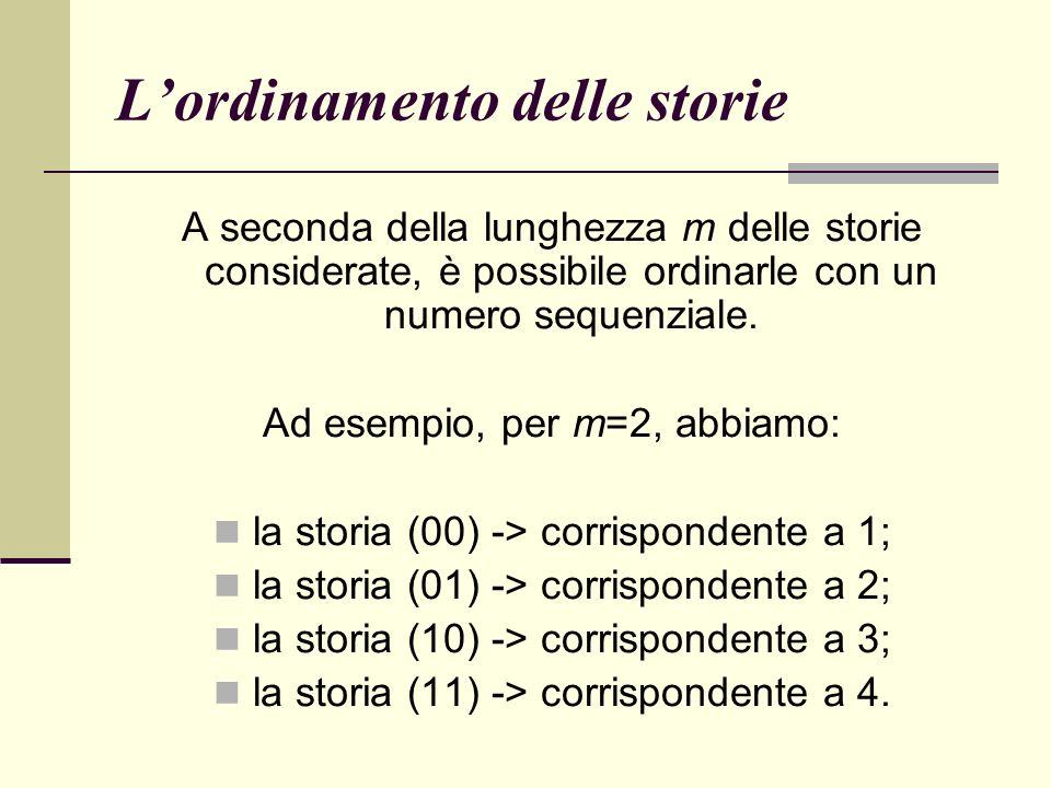 L'ordinamento delle storie