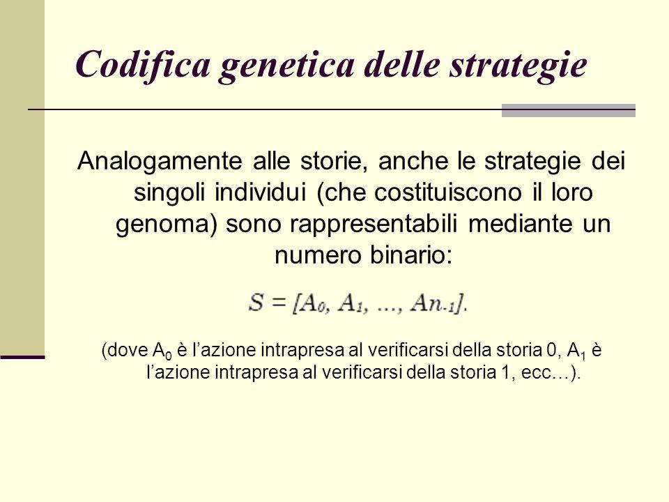 Codifica genetica delle strategie
