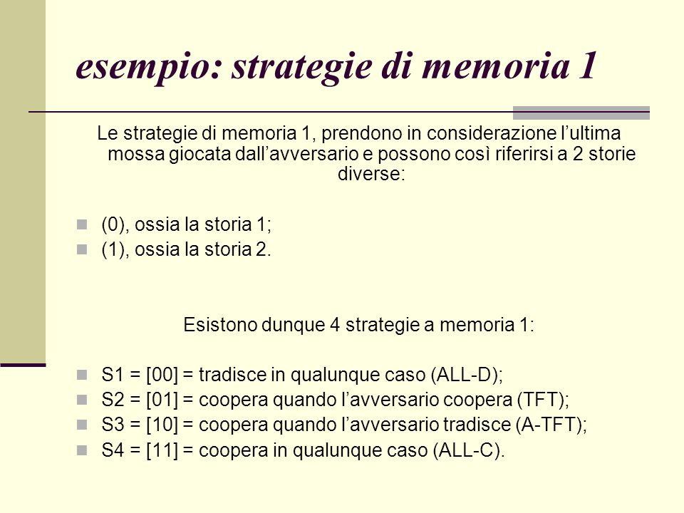esempio: strategie di memoria 1