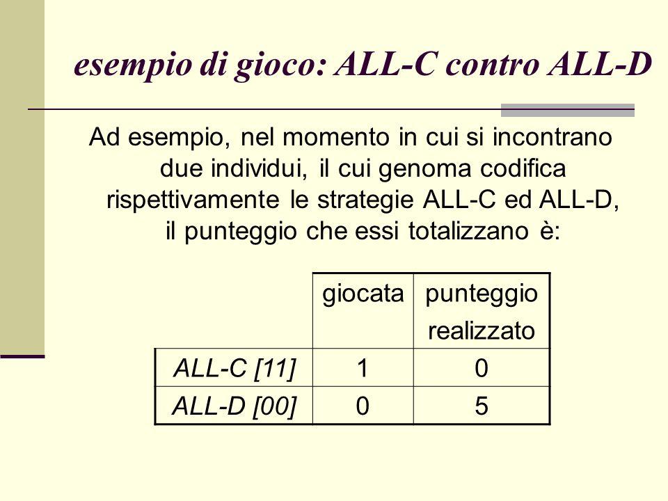 esempio di gioco: ALL-C contro ALL-D
