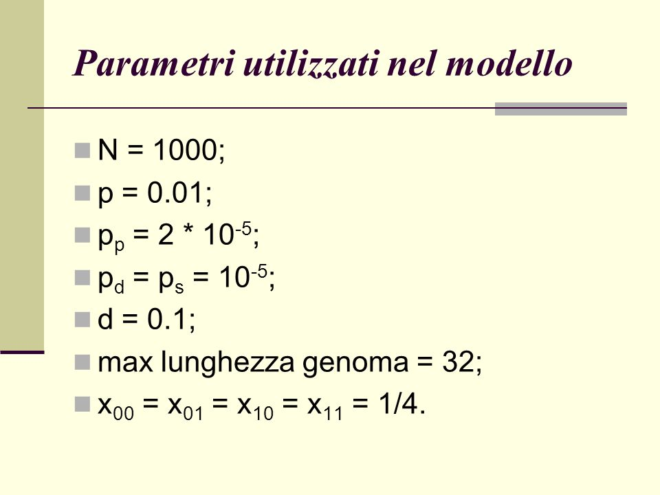 Parametri utilizzati nel modello