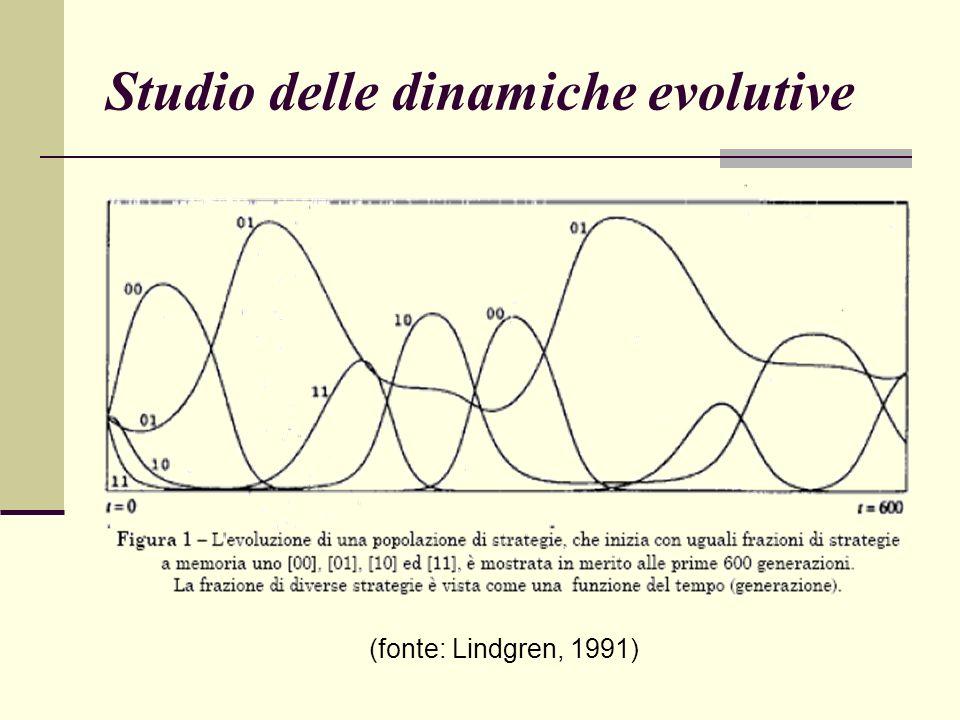Studio delle dinamiche evolutive