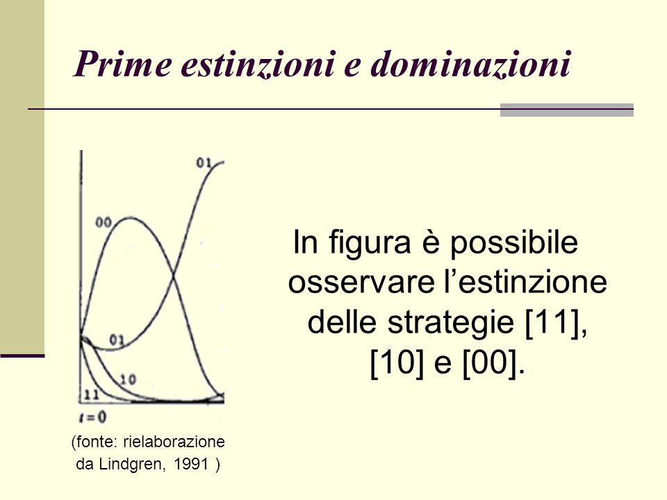 Prime estinzioni e dominazioni