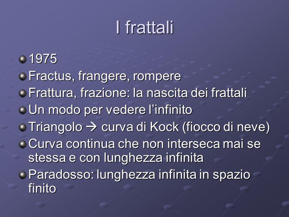 I frattali 1975 Fractus, frangere, rompere