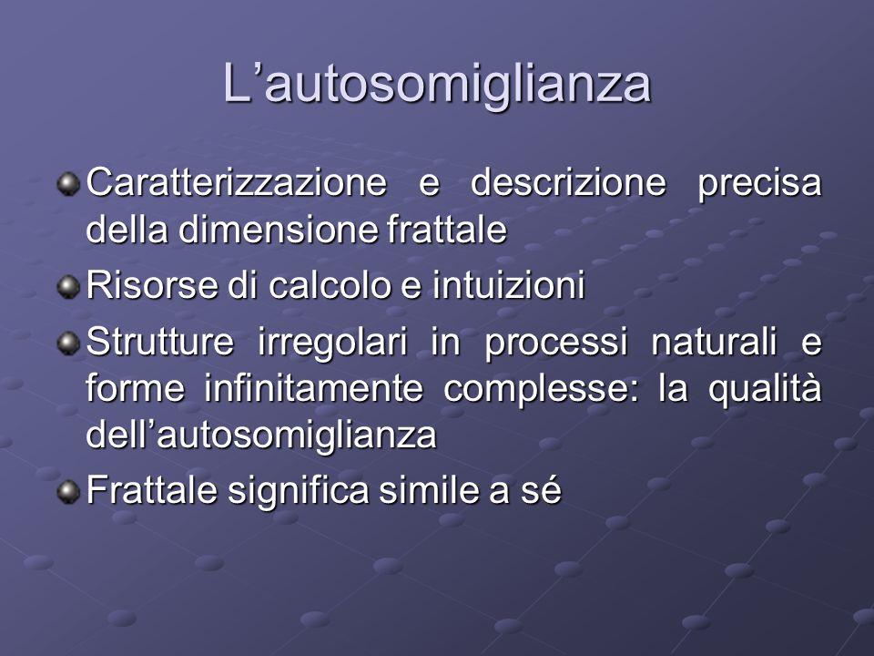 L'autosomiglianza Caratterizzazione e descrizione precisa della dimensione frattale. Risorse di calcolo e intuizioni.