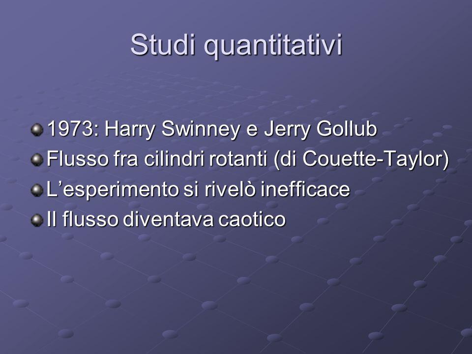 Studi quantitativi 1973: Harry Swinney e Jerry Gollub