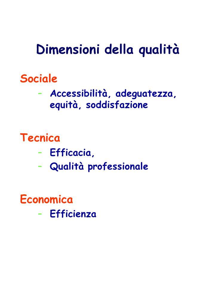 Dimensioni della qualità