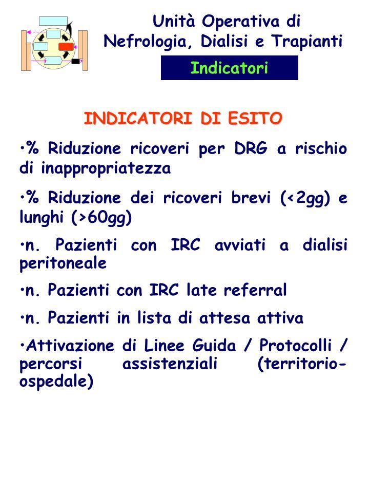 Unità Operativa di Nefrologia, Dialisi e Trapianti