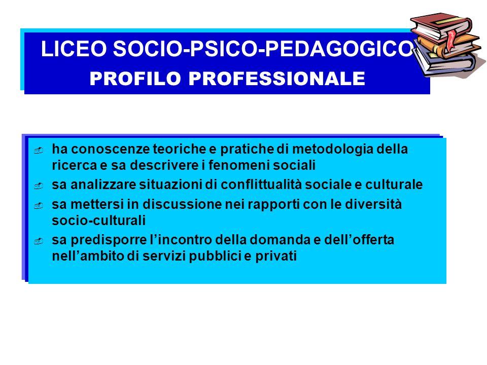 LICEO SOCIO-PSICO-PEDAGOGICO PROFILO PROFESSIONALE