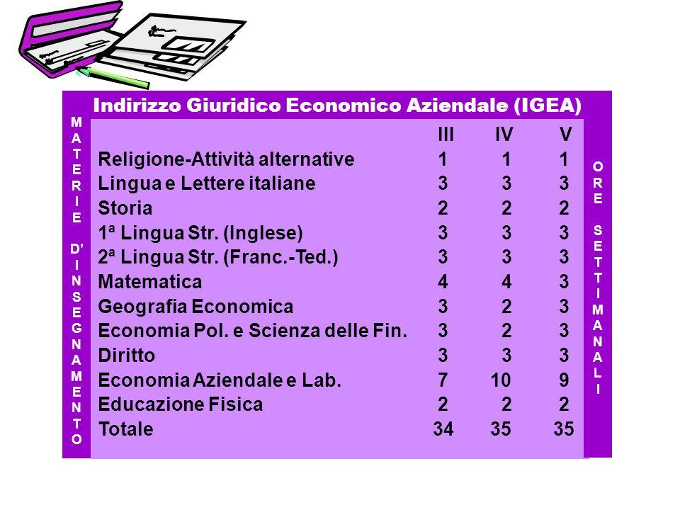 Indirizzo Giuridico Economico Aziendale (IGEA)
