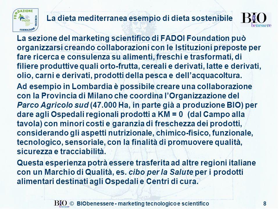 La dieta mediterranea esempio di dieta sostenibile