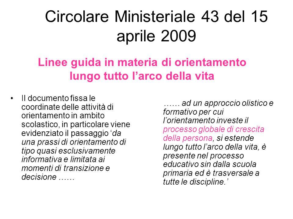 Circolare Ministeriale 43 del 15 aprile 2009