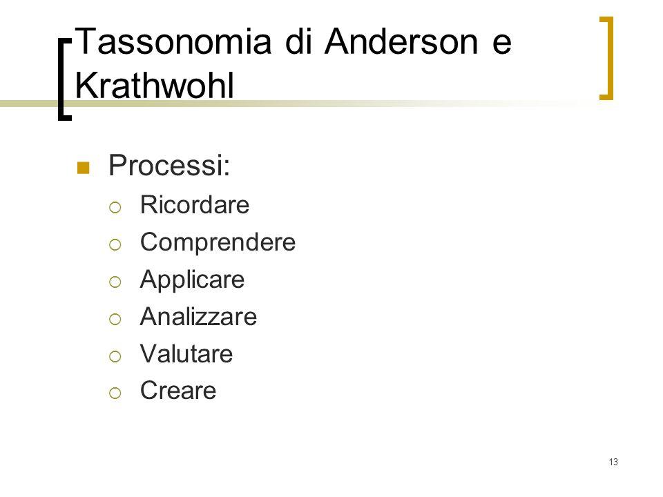 Tassonomia di Anderson e Krathwohl