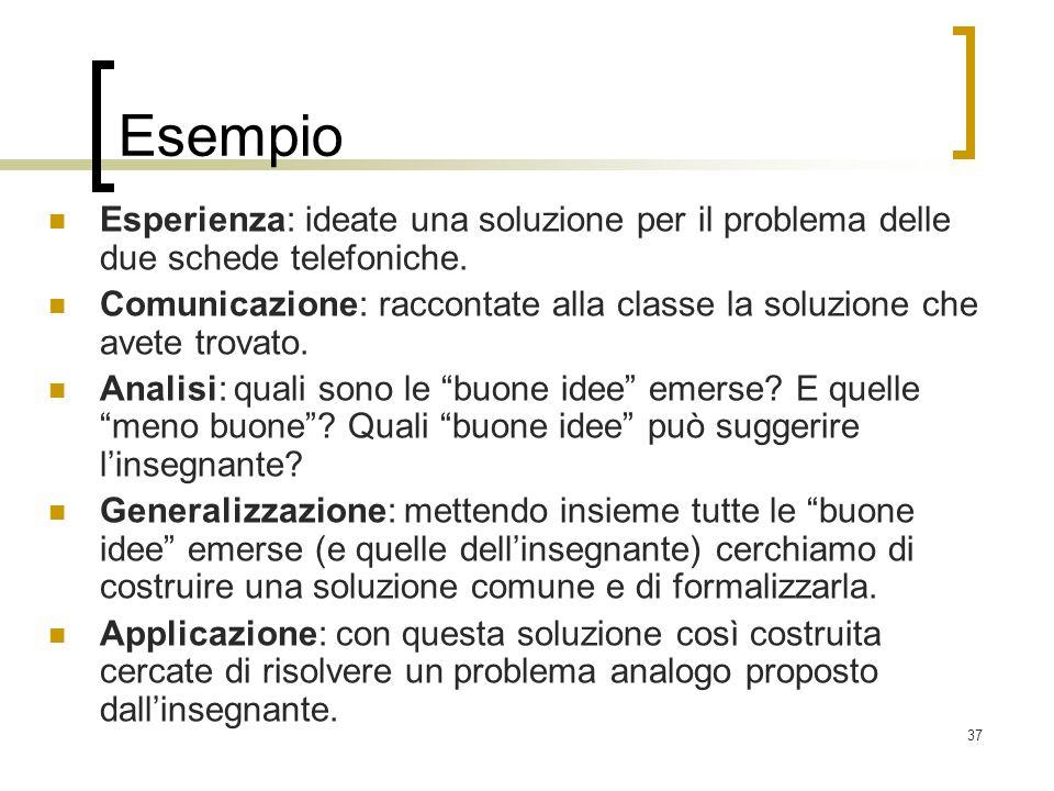 Esempio Esperienza: ideate una soluzione per il problema delle due schede telefoniche.