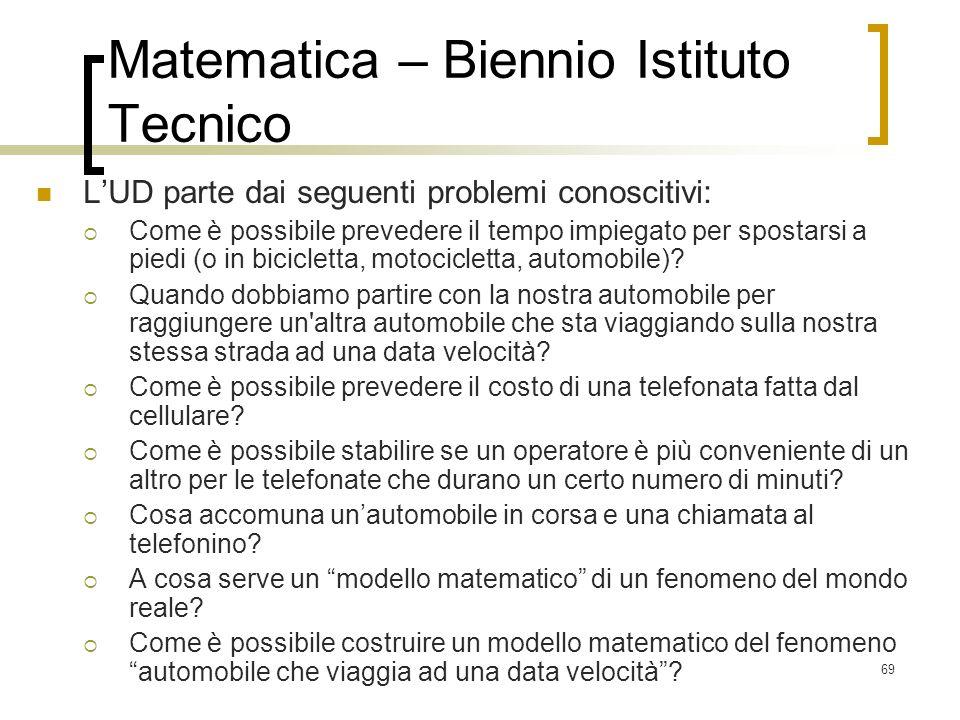 Matematica – Biennio Istituto Tecnico