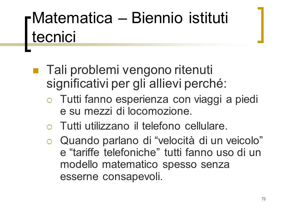 Matematica – Biennio istituti tecnici