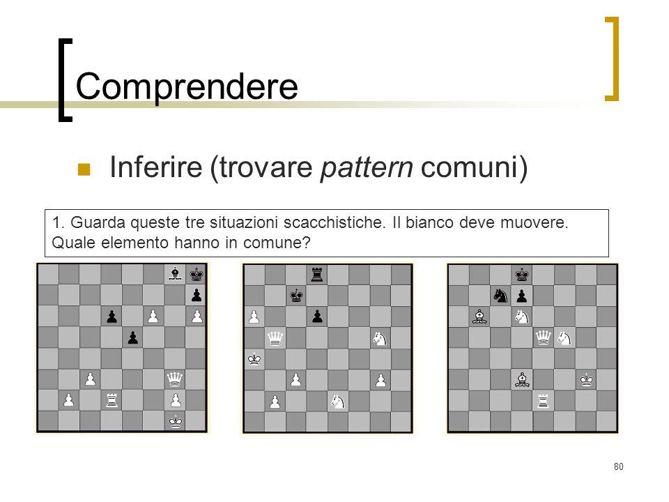 Comprendere Inferire (trovare pattern comuni)