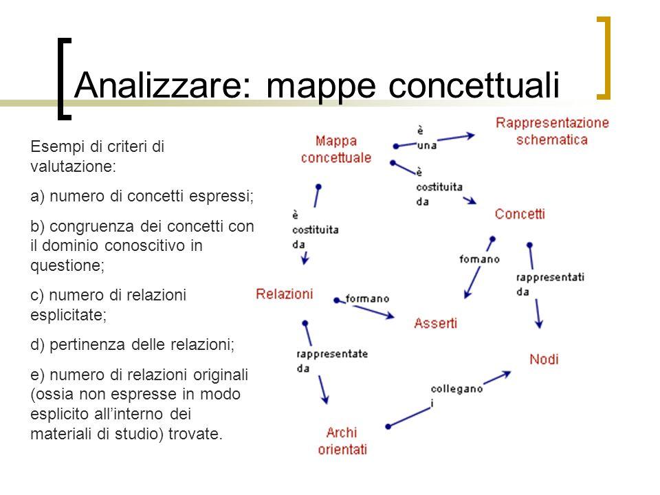 Analizzare: mappe concettuali