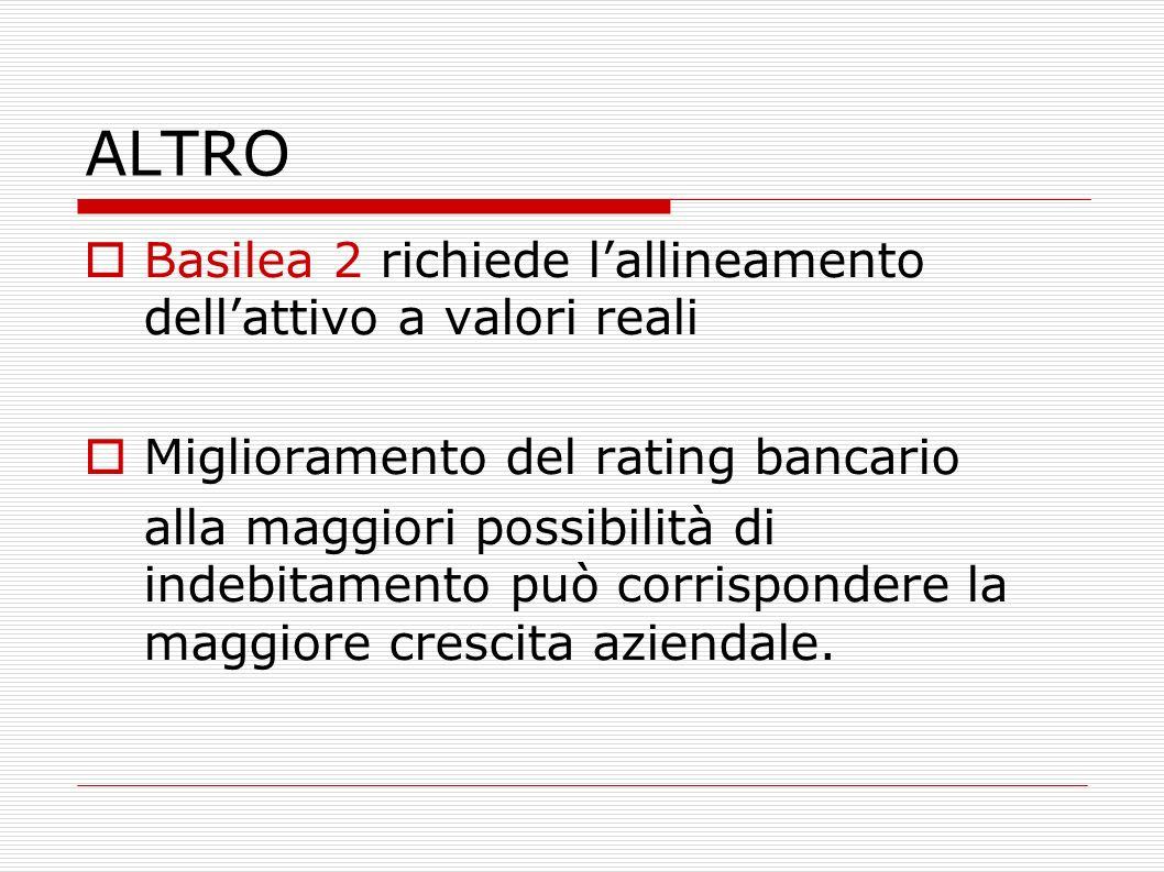 ALTRO Basilea 2 richiede l'allineamento dell'attivo a valori reali