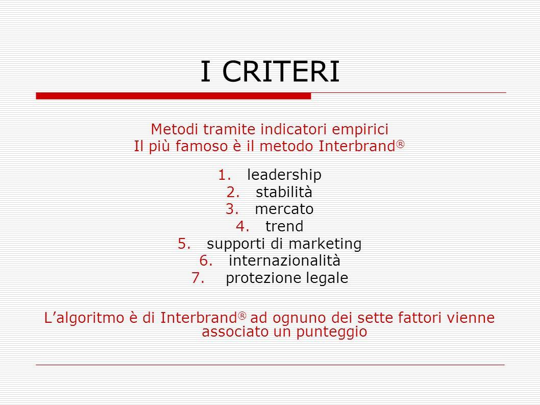 I CRITERI Metodi tramite indicatori empirici