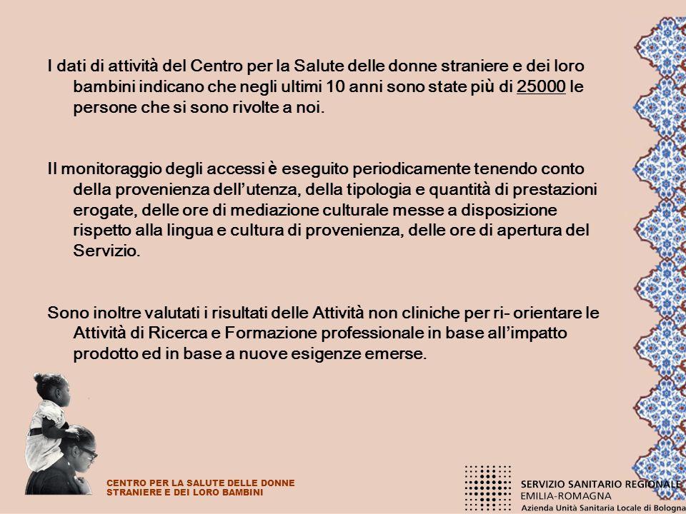 I dati di attività del Centro per la Salute delle donne straniere e dei loro bambini indicano che negli ultimi 10 anni sono state più di 25000 le persone che si sono rivolte a noi.