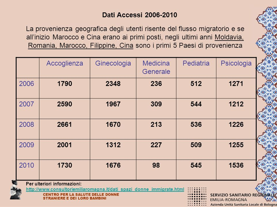 Dati Accessi 2006-2010